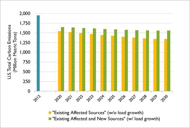 Mass-based emissions targets